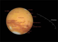 Mars at Opposition 2003