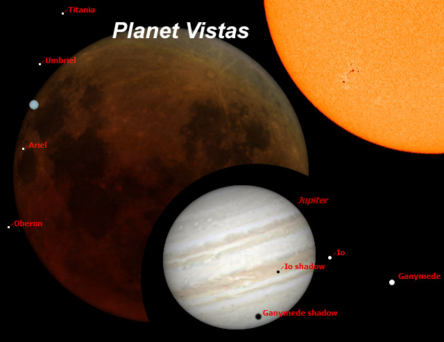 planet moons in order from - photo #20